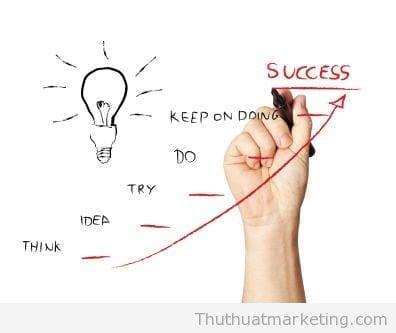 pr-success