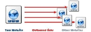 textlink-outbound