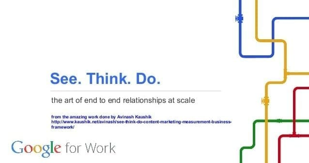 see-think-do-agile-end-to-end-marketing-1-638
